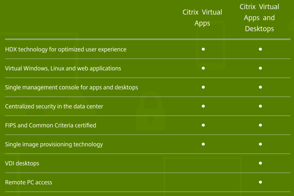 Citrix Virtual Apps vs  Citrix Virtual Apps and Desktops